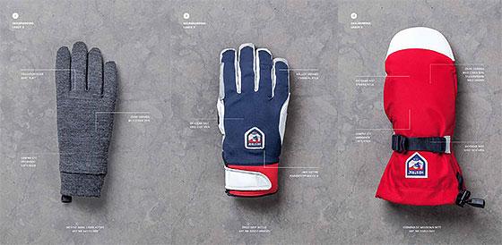 Hestra_HG1415_glovesystem